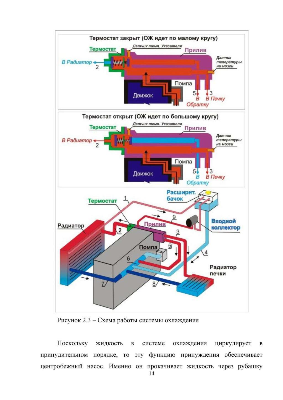 Система охлаждения опель вектра с схема