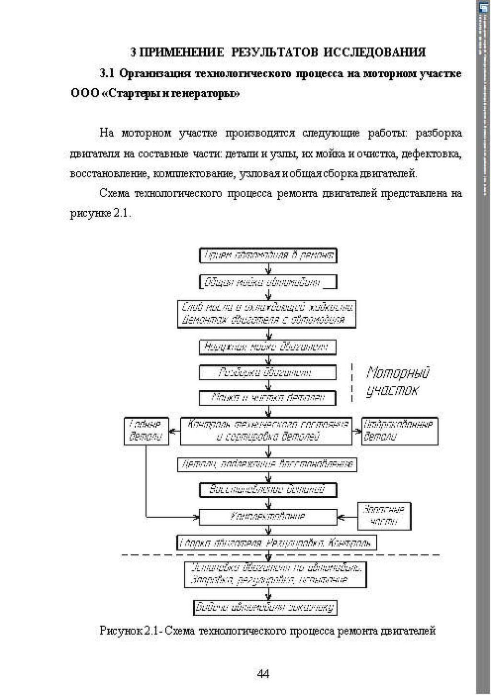 Схема технологического процесса ремонта трансмиссии